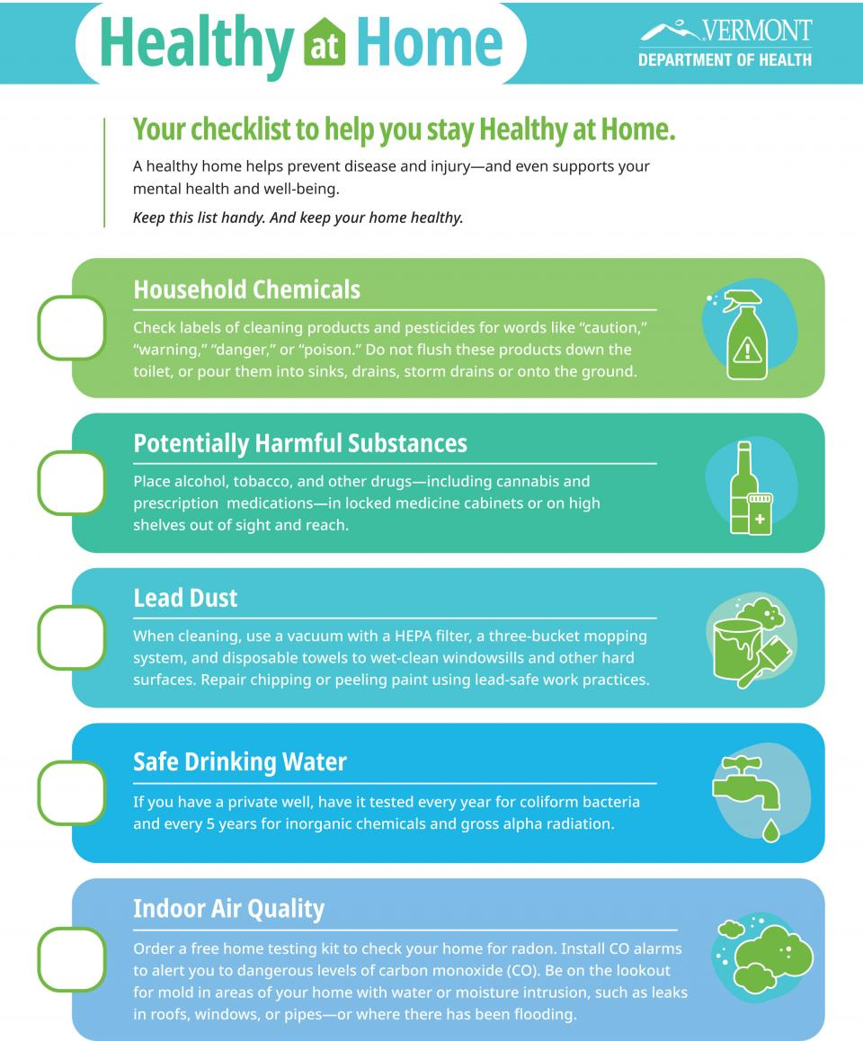 State of Vermont Healthy Home Checklist