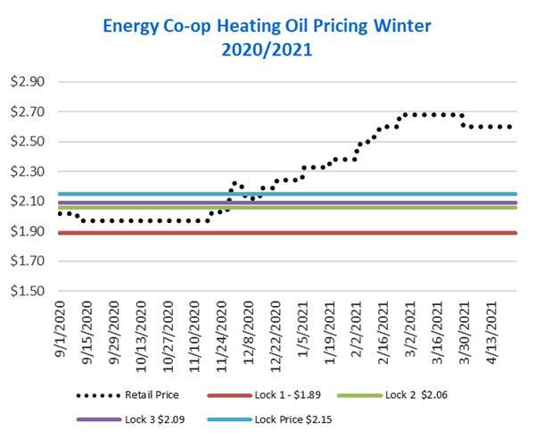 Fuel Oil Pre-Buy