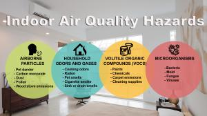 Indoor Air Quality Hazards